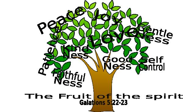 Christian Virtues Fruitful Life